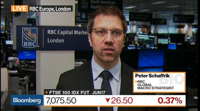 RBC Capital Markets: Россия может стать мировой энергетической сверхдержавой