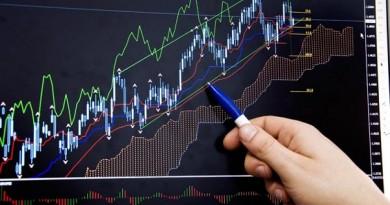 Рынок Форекс — как определить оптимальный риск при торговле